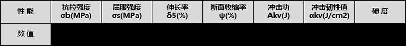 42CrMo的机械性能表